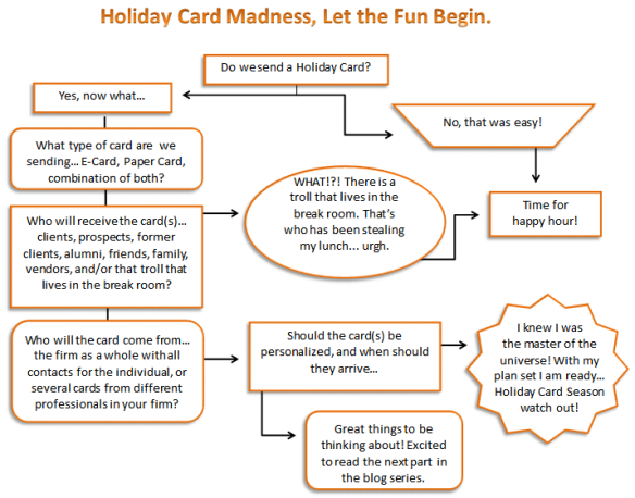 Holiday Card Madness