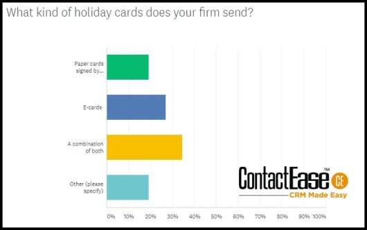 Holiday Card Types
